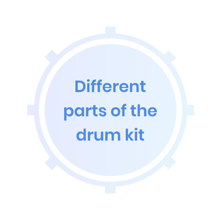 learning-different-parts-drum-kit